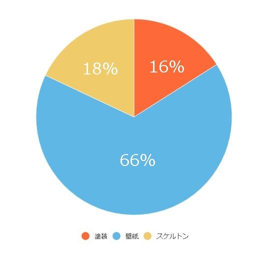 graph-kabegami